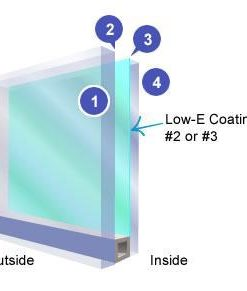 Thermal insulation glass Low-e