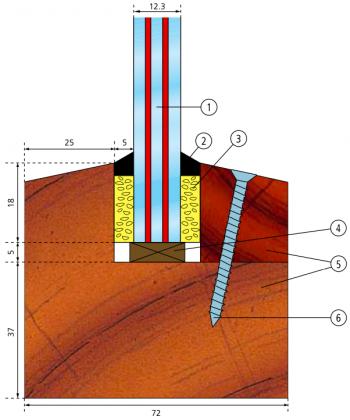 UGUNSDROSAIS STIKLS-PYROBELITE-Pyrobelite-12-EW60